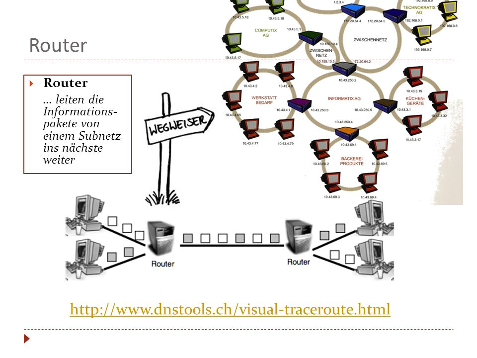 Router http://www.dnstools.ch/visual-traceroute.html Router
