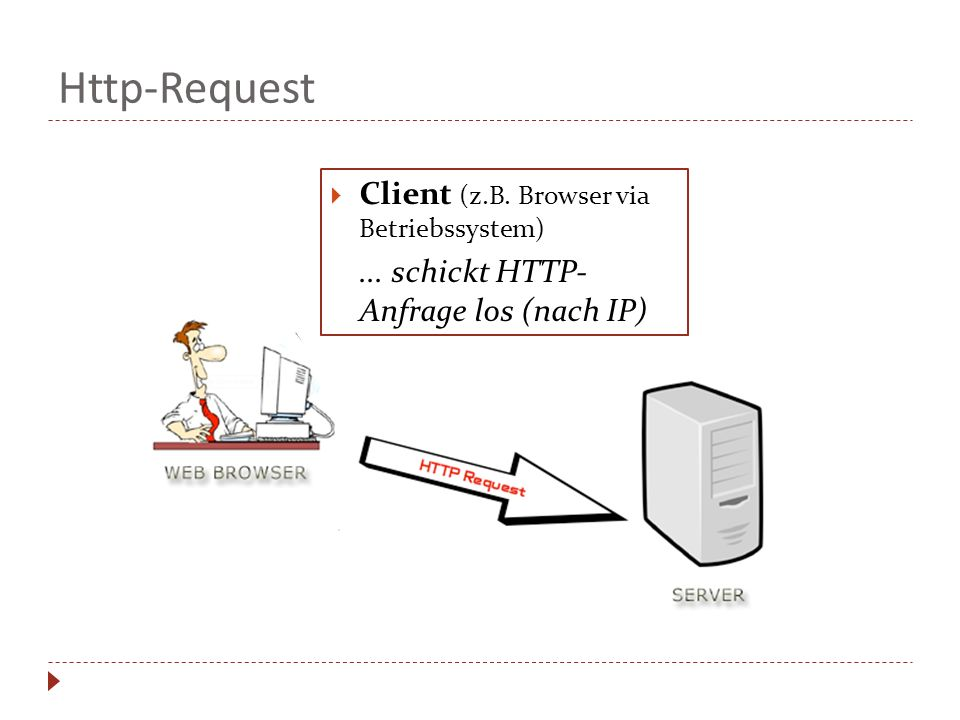 Http-Request Client (z.B. Browser via Betriebssystem)