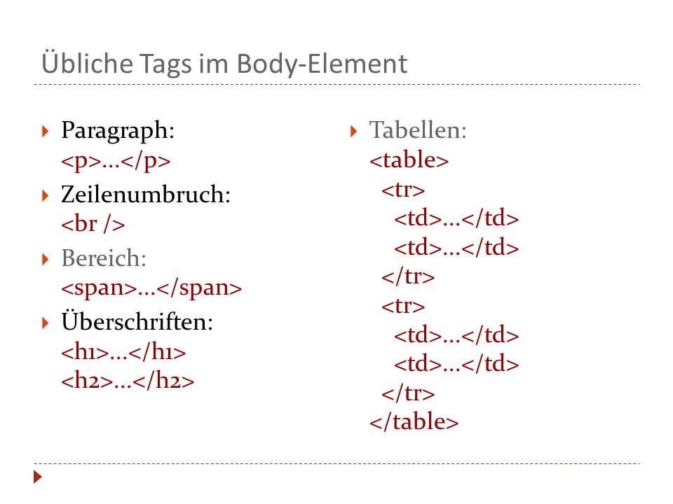 Übliche Tags im Body-Element