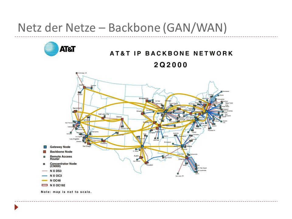 Netz der Netze – Backbone (GAN/WAN)