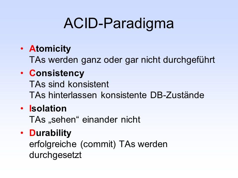 ACID-Paradigma Atomicity TAs werden ganz oder gar nicht durchgeführt