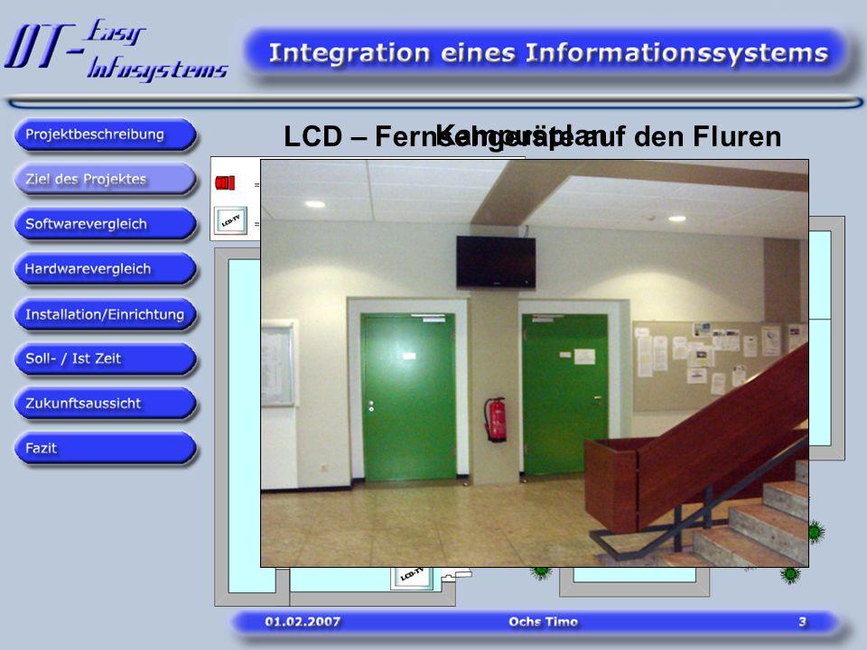 LCD – Fernsehgeräte auf den Fluren