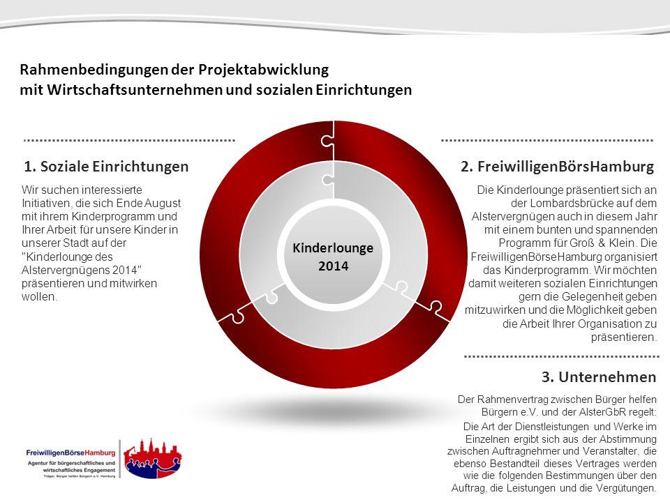 Rahmenbedingungen der Projektabwicklung