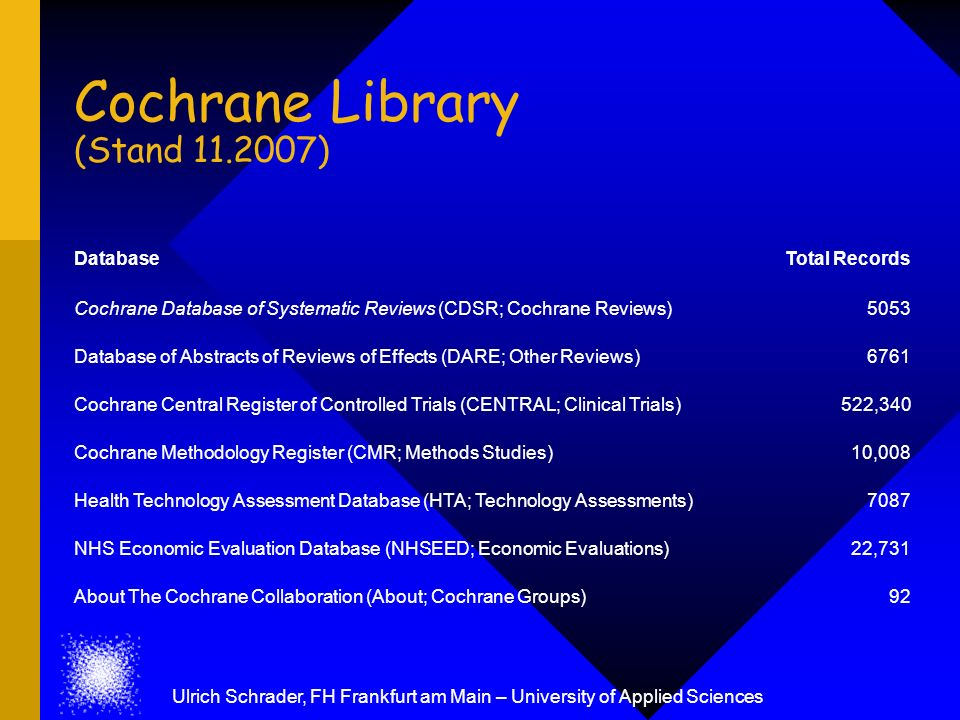 Cochrane Library (Stand 11.2007)