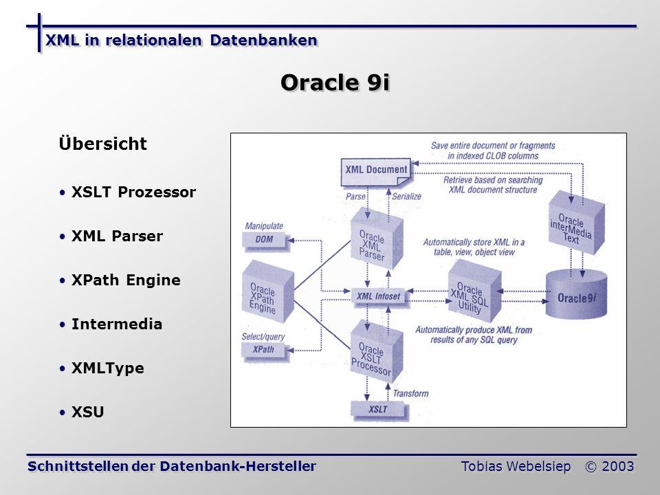 Oracle 9i Übersicht XML in relationalen Datenbanken XSLT Prozessor