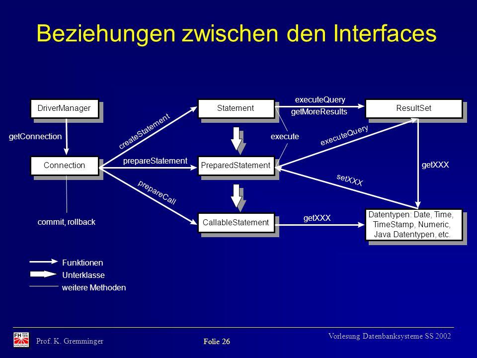 Beziehungen zwischen den Interfaces