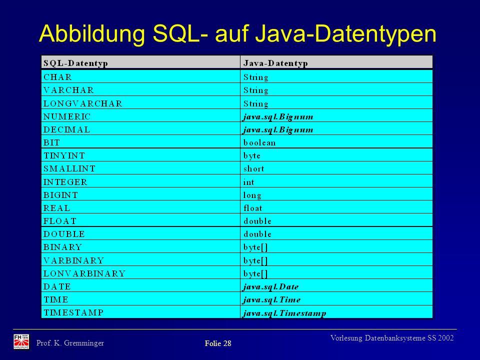 Abbildung SQL- auf Java-Datentypen