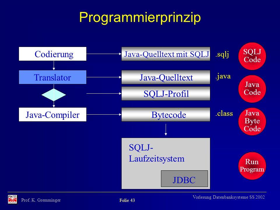 Java-Quelltext mit SQLJ