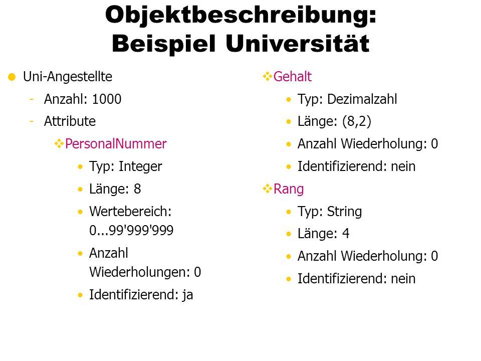 Objektbeschreibung: Beispiel Universität Uni-Angestellte Anzahl: 1000