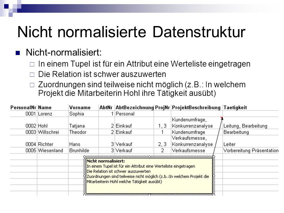 Nicht normalisierte Datenstruktur