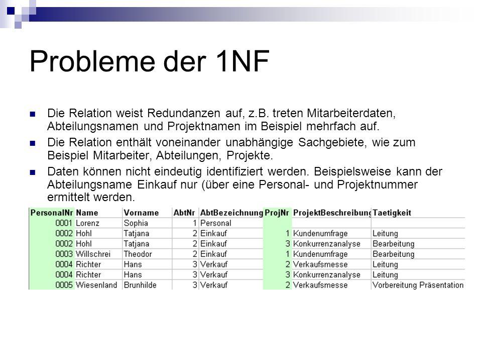 Probleme der 1NF Die Relation weist Redundanzen auf, z.B. treten Mitarbeiterdaten, Abteilungsnamen und Projektnamen im Beispiel mehrfach auf.