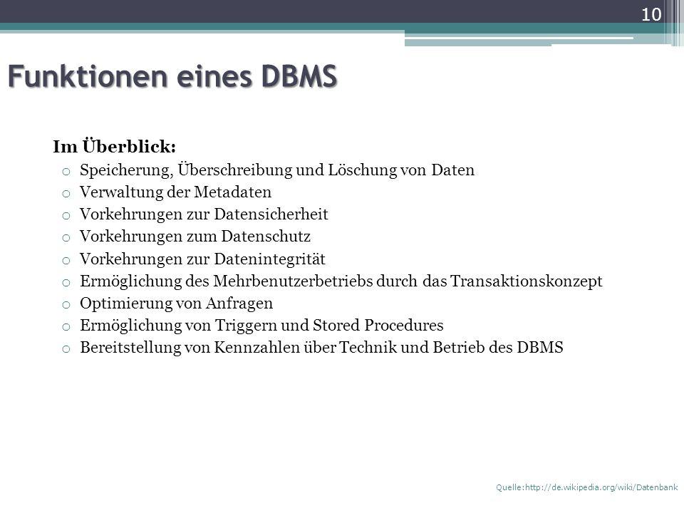 Funktionen eines DBMS Im Überblick: