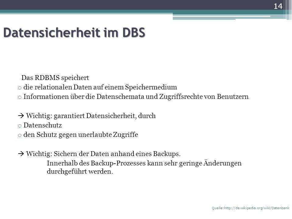 Datensicherheit im DBS