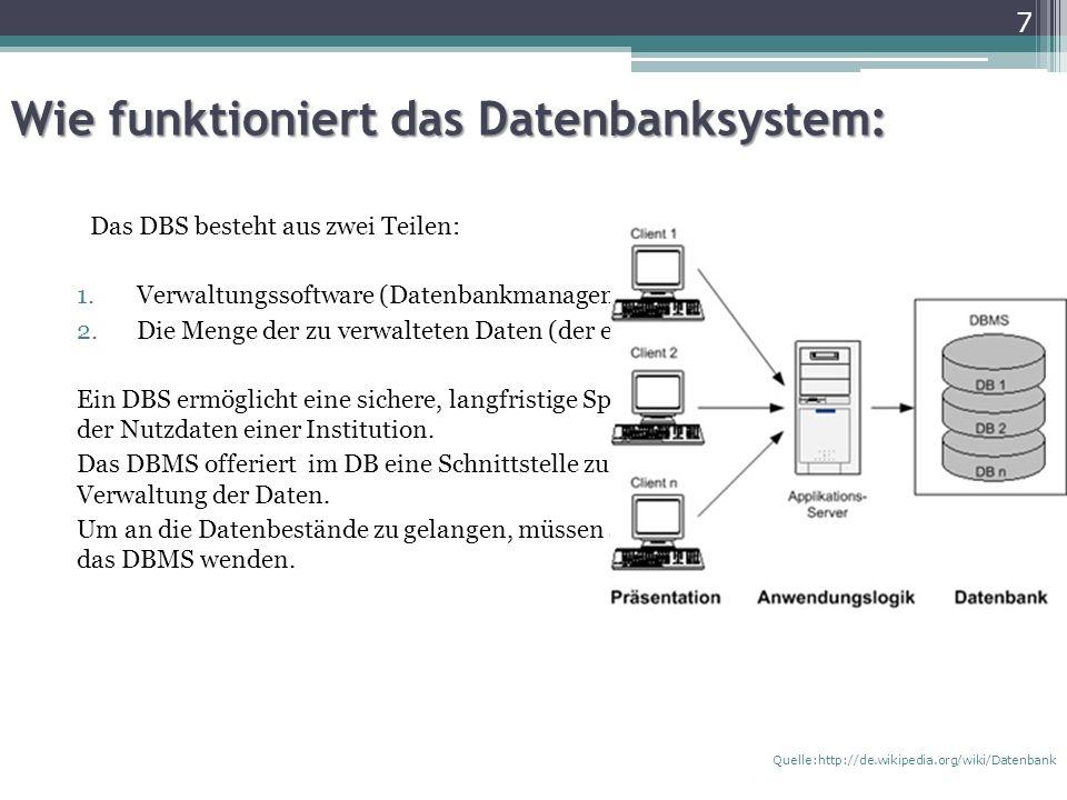 Wie funktioniert das Datenbanksystem: