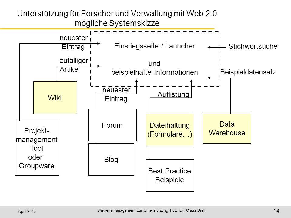 Unterstützung für Forscher und Verwaltung mit Web 2