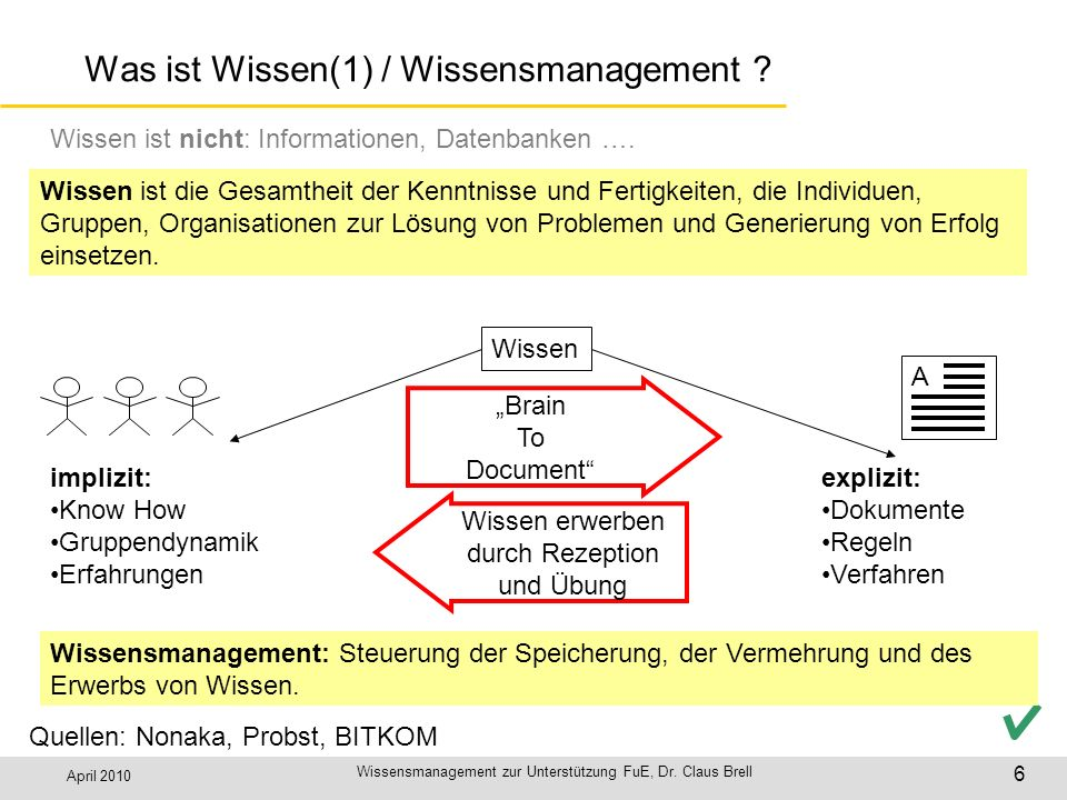 Was ist Wissen(1) / Wissensmanagement