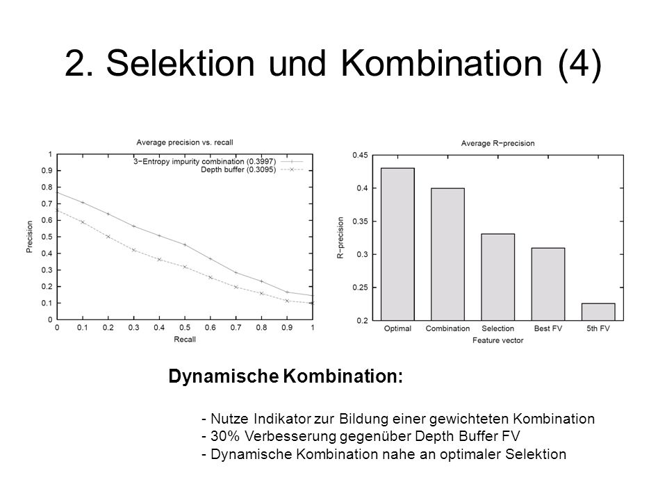 2. Selektion und Kombination (4)