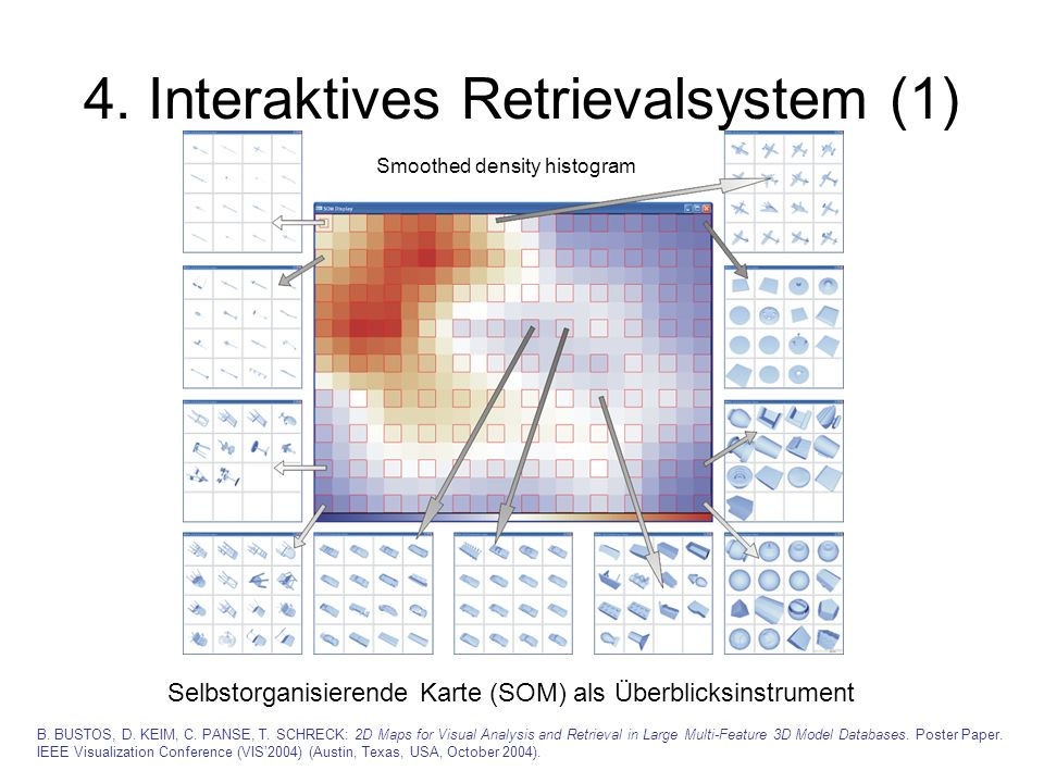 4. Interaktives Retrievalsystem (1)