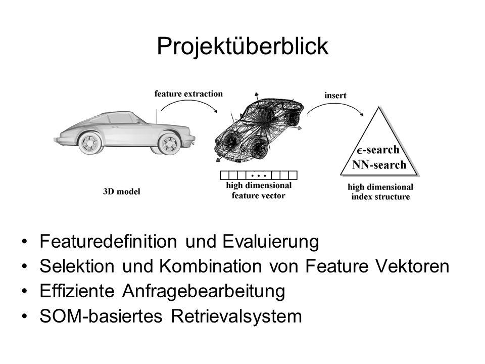 Projektüberblick Featuredefinition und Evaluierung