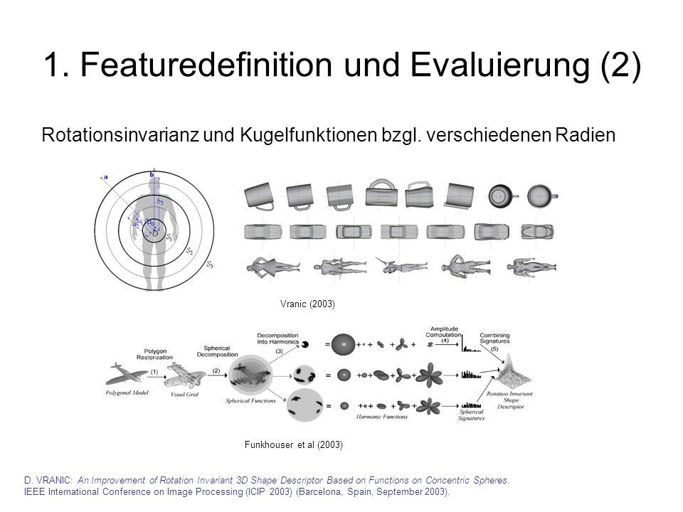 1. Featuredefinition und Evaluierung (2)