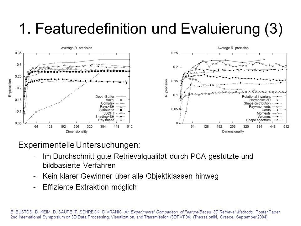 1. Featuredefinition und Evaluierung (3)