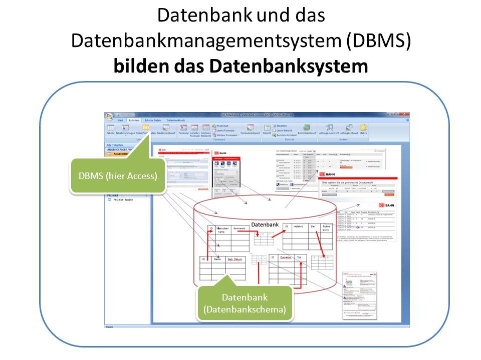 Datenbank (Datenbankschema)