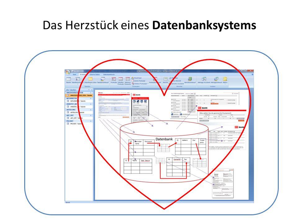 Das Herzstück eines Datenbanksystems
