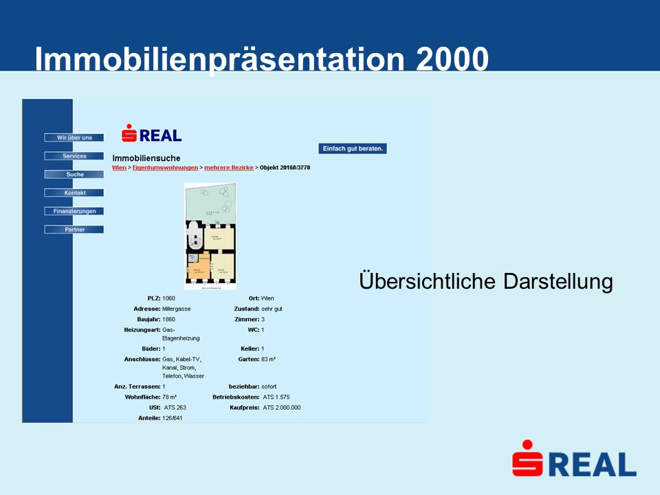 Immobilienpräsentation 2000