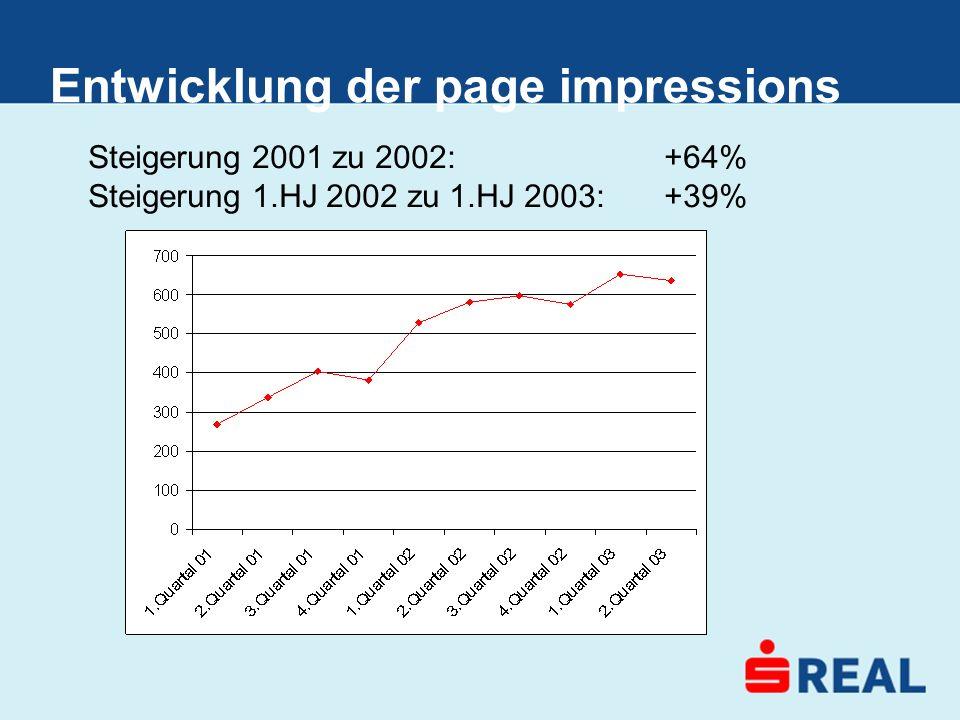Entwicklung der page impressions