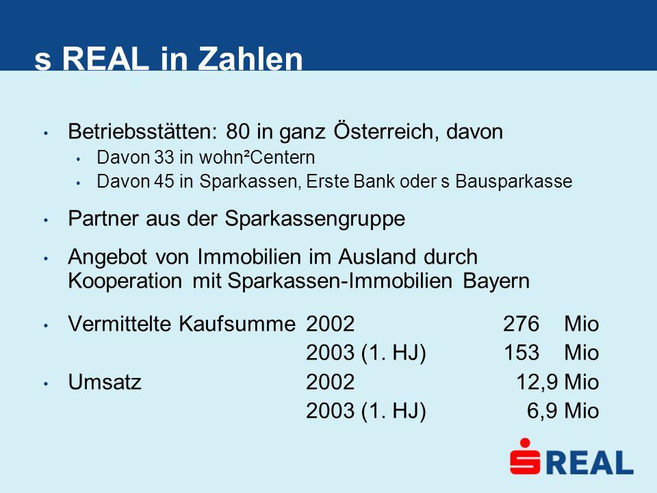 s REAL in Zahlen Betriebsstätten: 80 in ganz Österreich, davon