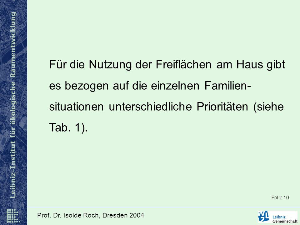 Für die Nutzung der Freiflächen am Haus gibt es bezogen auf die einzelnen Familien-situationen unterschiedliche Prioritäten (siehe Tab. 1).