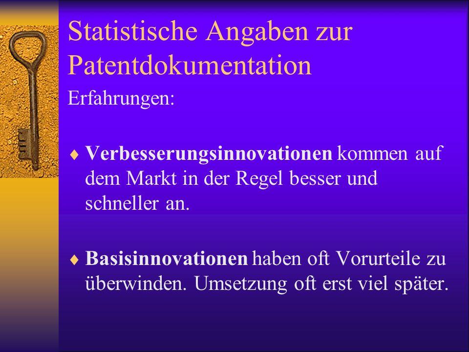 Statistische Angaben zur Patentdokumentation
