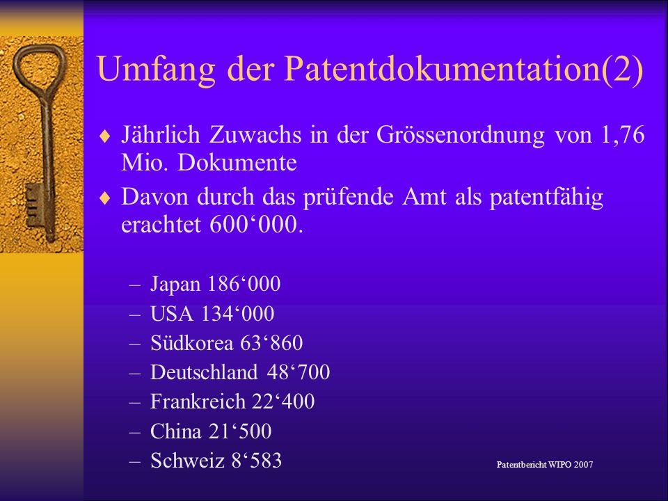 Umfang der Patentdokumentation(2)