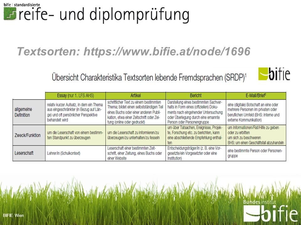 Textsorten: https://www.bifie.at/node/1696