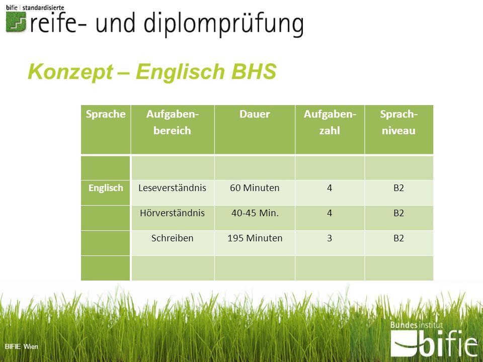 Konzept – Englisch BHS Sprache Aufgaben- bereich Dauer zahl Sprach-