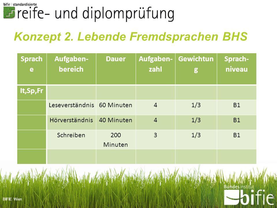 Konzept 2. Lebende Fremdsprachen BHS