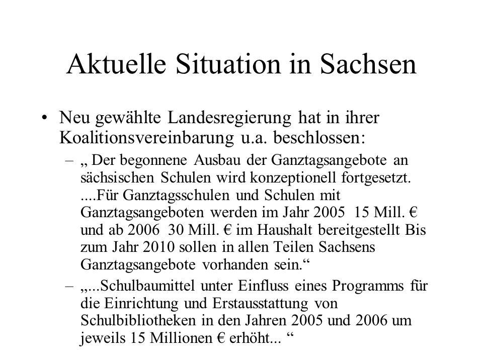 Aktuelle Situation in Sachsen