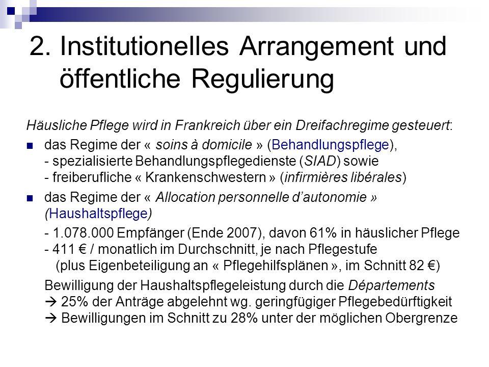 2. Institutionelles Arrangement und öffentliche Regulierung