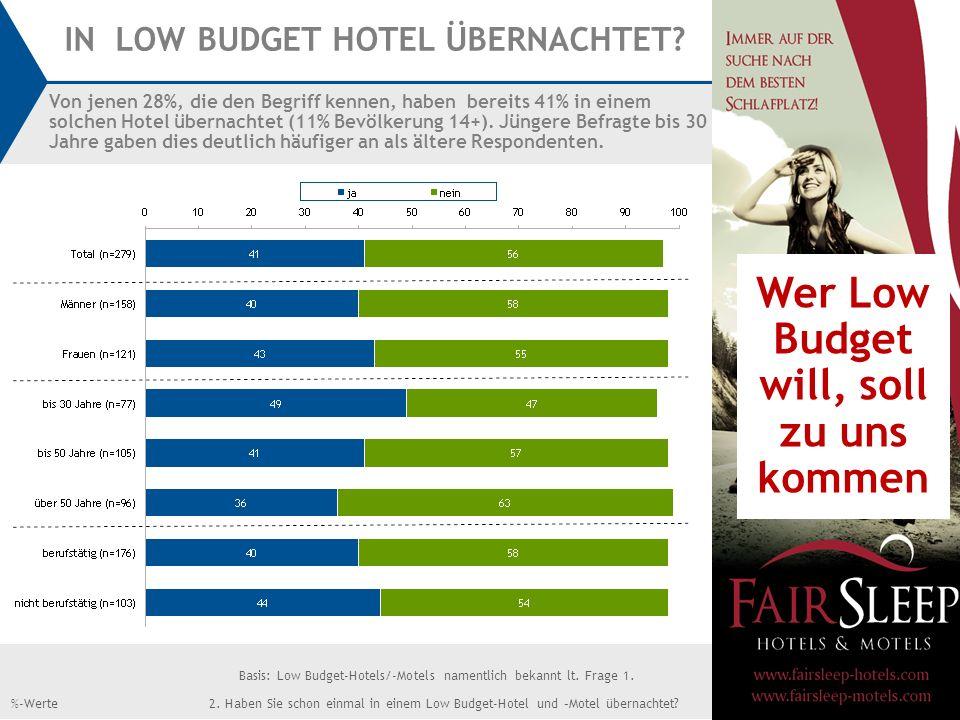 IN LOW BUDGET HOTEL ÜBERNACHTET