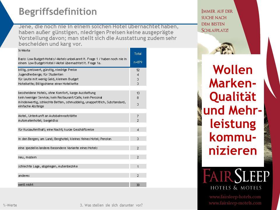 Wollen Marken- Qualität und Mehr-leistung kommu-nizieren