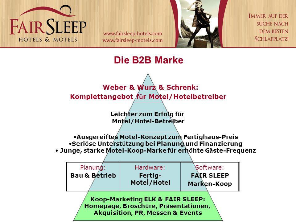 Die B2B Marke Planung: Bau & Betrieb Hardware: Fertig-Motel/Hotel