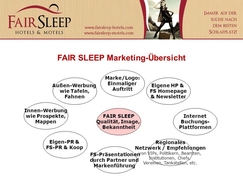 FAIR SLEEP Marketing-Übersicht Netzwerk / Empfehlungen