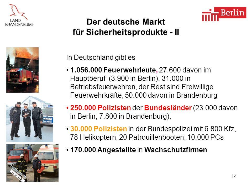 Der deutsche Markt für Sicherheitsprodukte - II