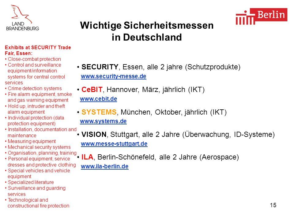 Wichtige Sicherheitsmessen in Deutschland
