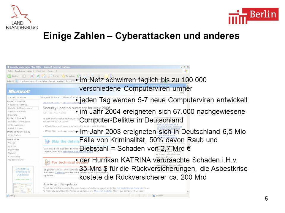 Einige Zahlen – Cyberattacken und anderes
