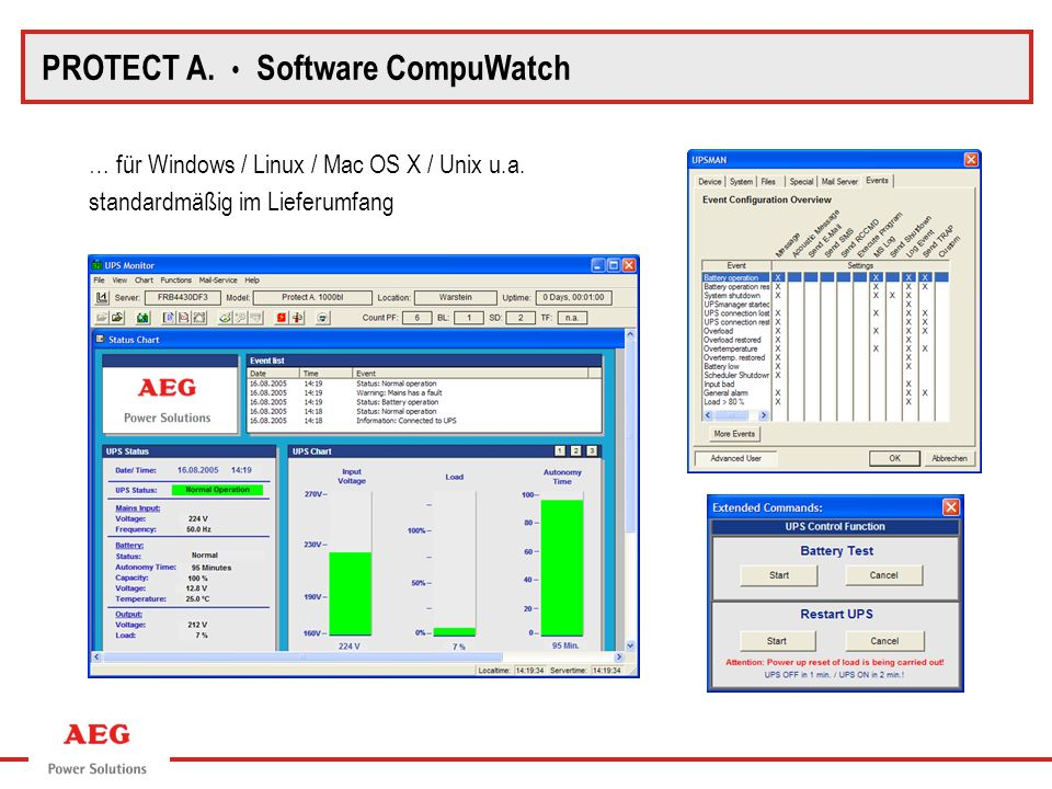 PROTECT A. • Software CompuWatch