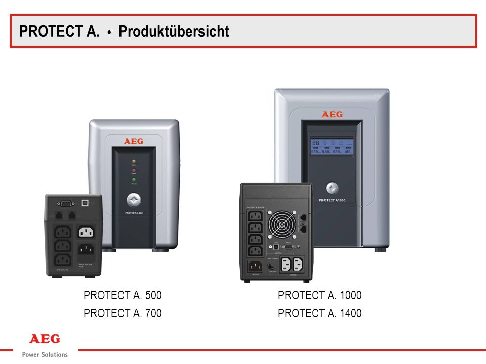 PROTECT A. • Produktübersicht