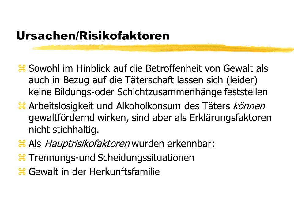 Ursachen/Risikofaktoren