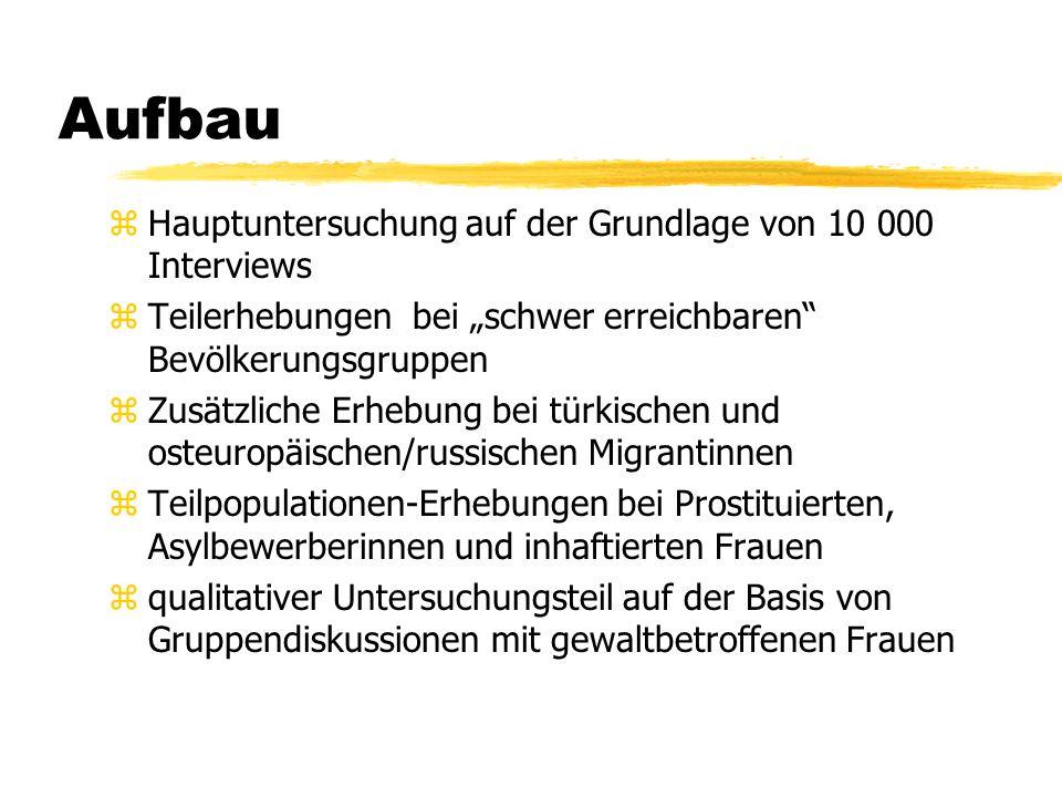 Aufbau Hauptuntersuchung auf der Grundlage von 10 000 Interviews