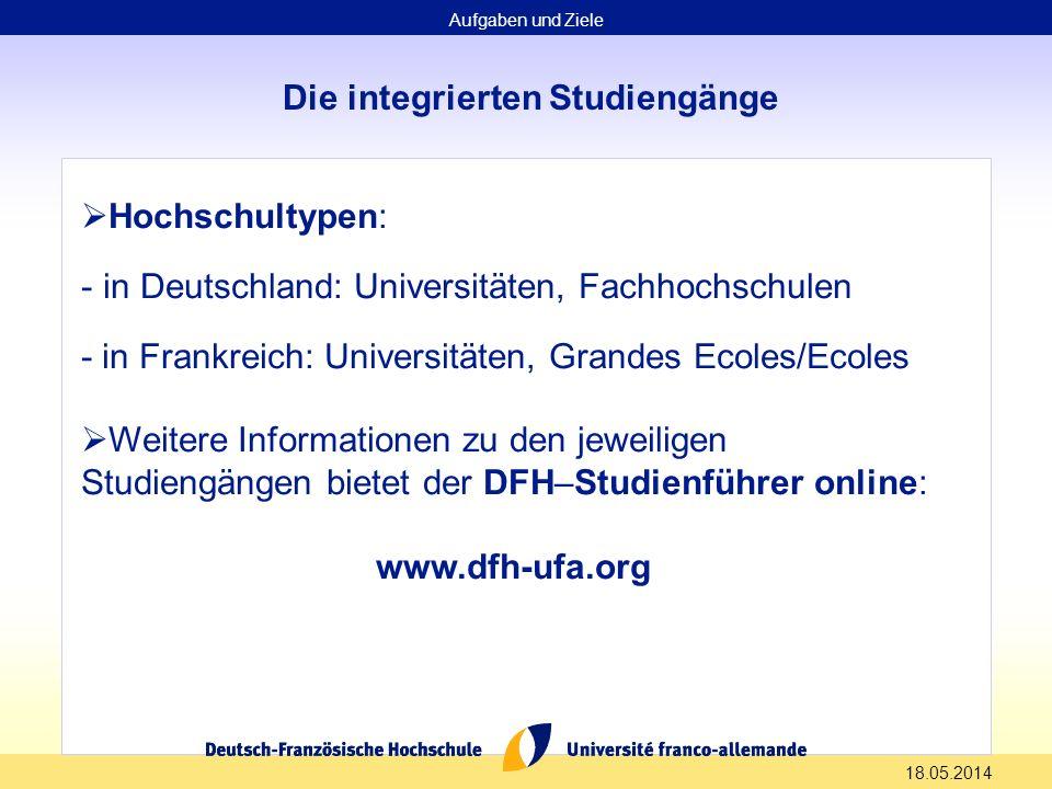 Die integrierten Studiengänge